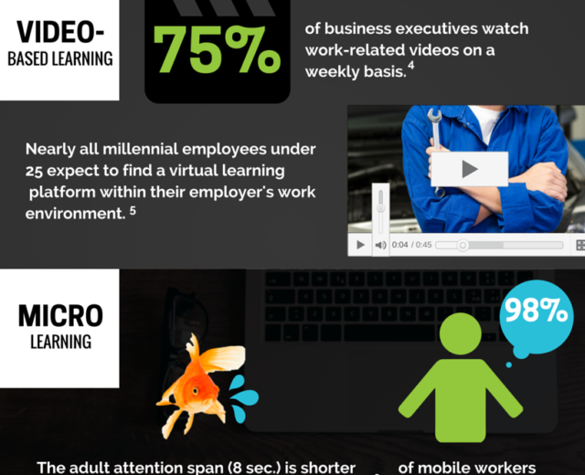 Top-5-Corporate-Learning-Trends-Infographic